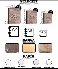 Verze deníků - recepty